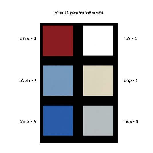 שולחן HPL - T series