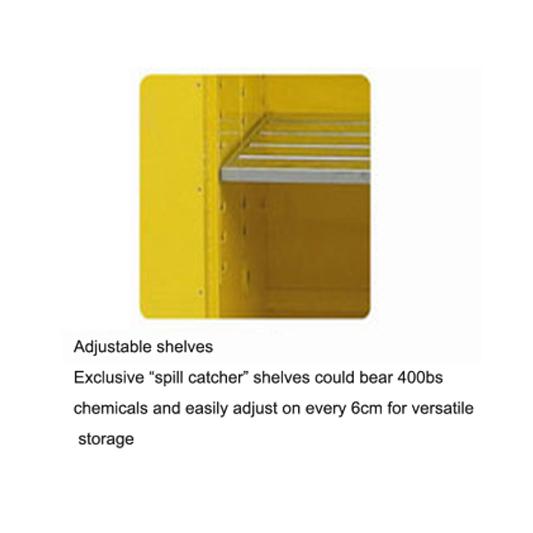ארונות בטיחות - אחסון כימיקלים
